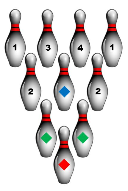14TARGET (Bowling Pins)