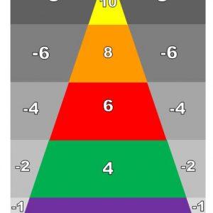 55TARGET (Pyramid)
