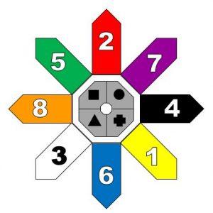 64TARGET (Arrow Circle Command _ React)
